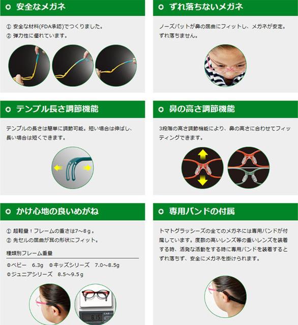 トマトグラッシーズ特徴.jpg